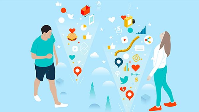 Какие способы взаимодействия с брендами потребители считают  предпочтительными