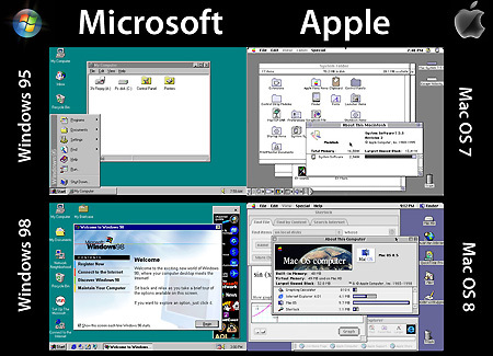 Эволюция Windows и Apple OS
