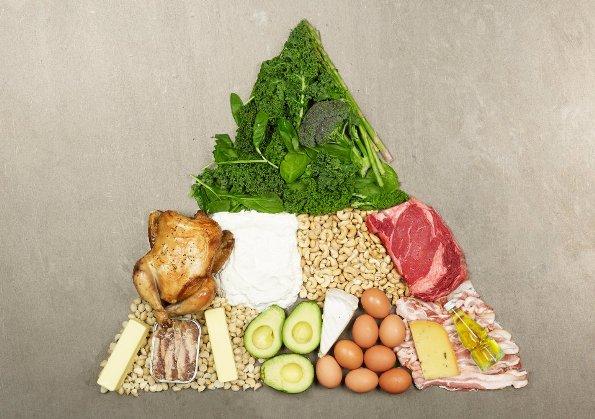 Кето-дієта як тренд світового схуднення. Як їсти смачно-жирно і при цьому худнути?, фото-1
