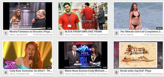 Порно толстых девушек - фото на eroXXvideos.tv