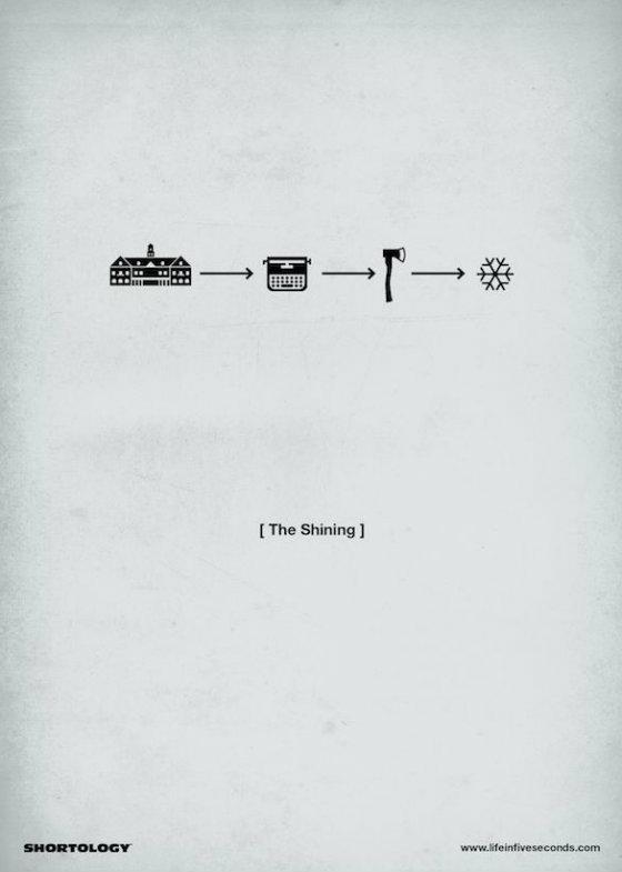 Краткость - сестра таланта )) Shortology - схемки о фильмах.
